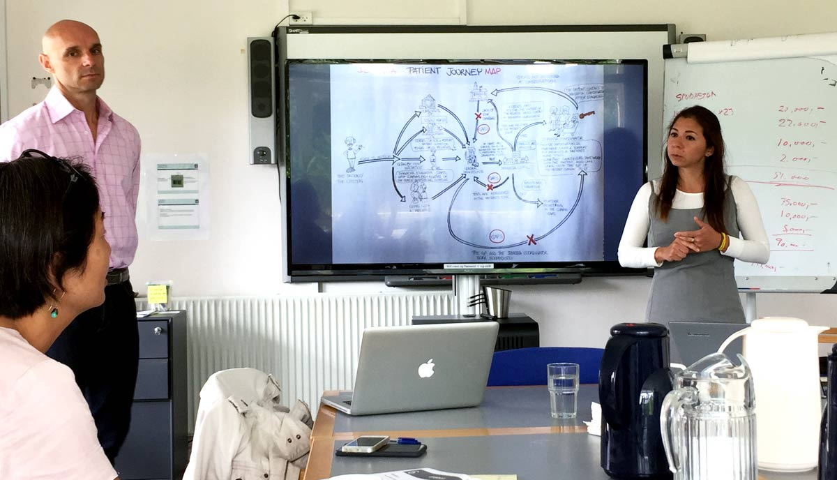 IHC studerende fremlægger løsning for Københavns Kommune