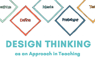 Design Think Workshop invitation